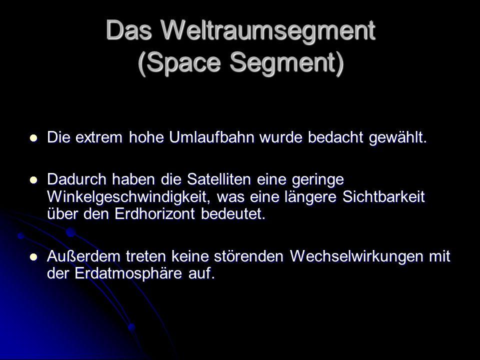 Das Weltraumsegment (Space Segment)