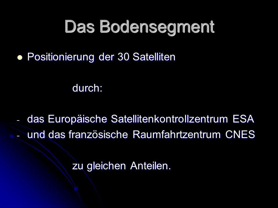 Das Bodensegment Positionierung der 30 Satelliten durch: