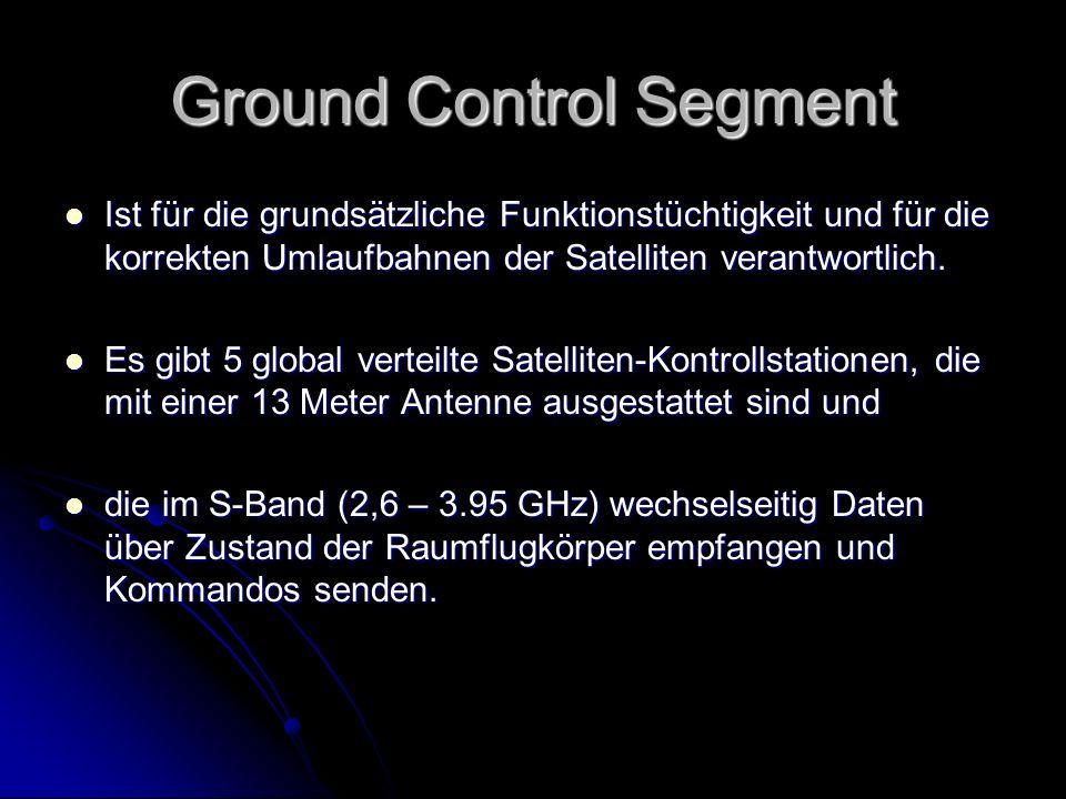 Ground Control Segment