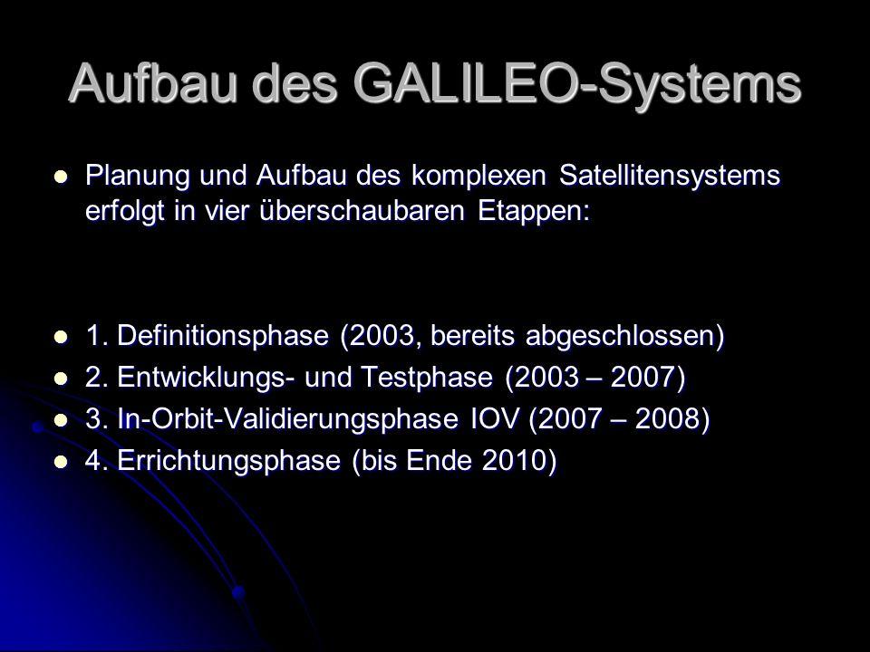 Aufbau des GALILEO-Systems
