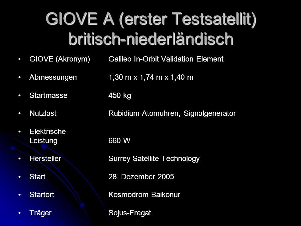 GIOVE A (erster Testsatellit) britisch-niederländisch