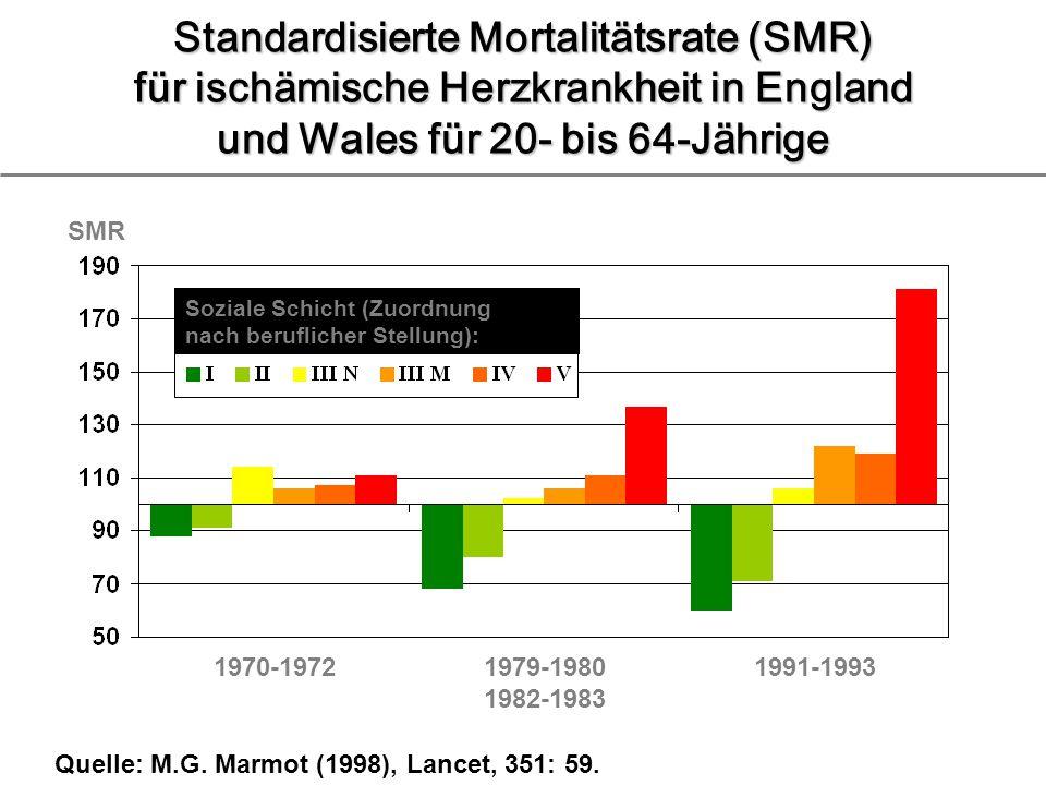 Standardisierte Mortalitätsrate (SMR) für ischämische Herzkrankheit in England und Wales für 20- bis 64-Jährige