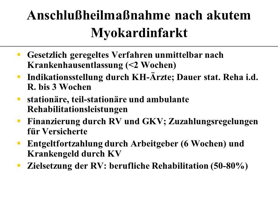 Anschlußheilmaßnahme nach akutem Myokardinfarkt