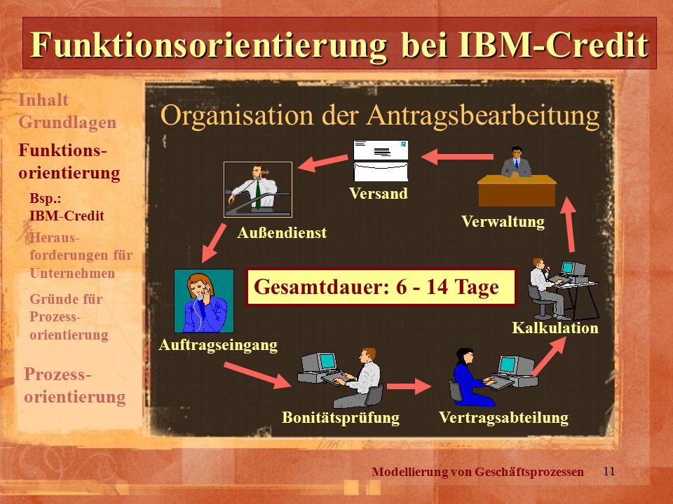Funktionsorientierung bei IBM-Credit