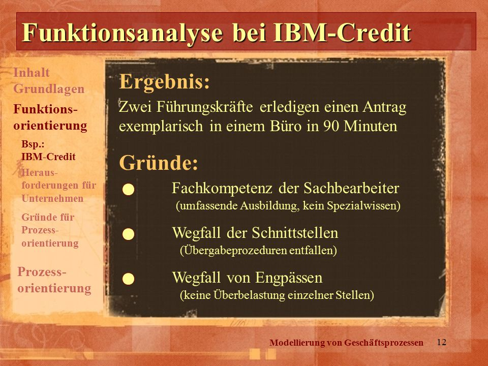 Funktionsanalyse bei IBM-Credit