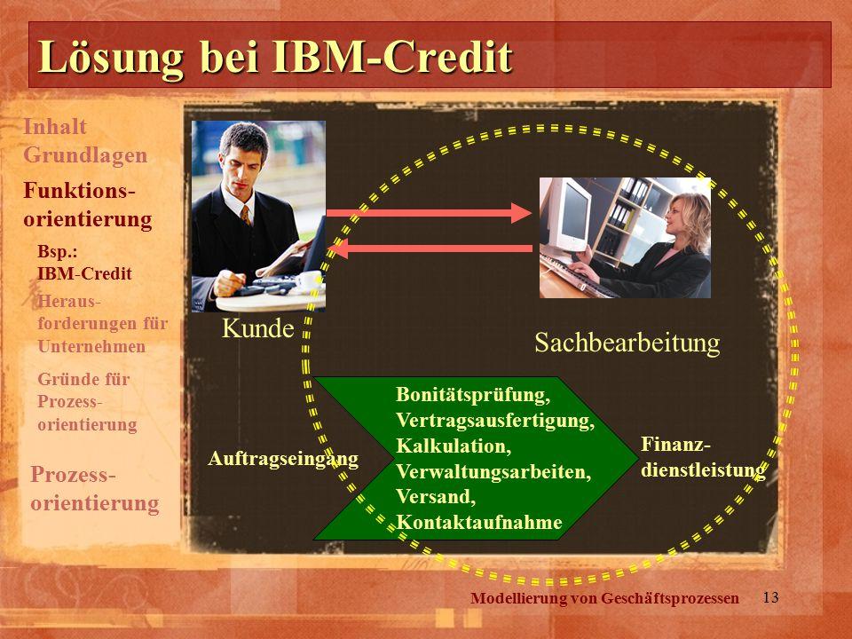 Lösung bei IBM-Credit Kunde Sachbearbeitung Inhalt Grundlagen