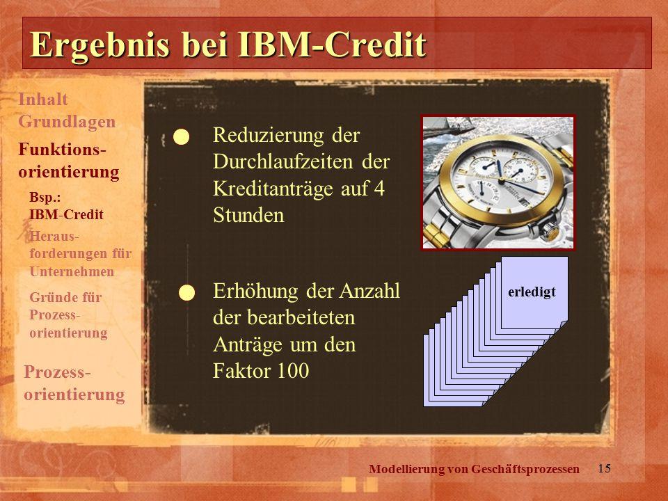 Ergebnis bei IBM-Credit
