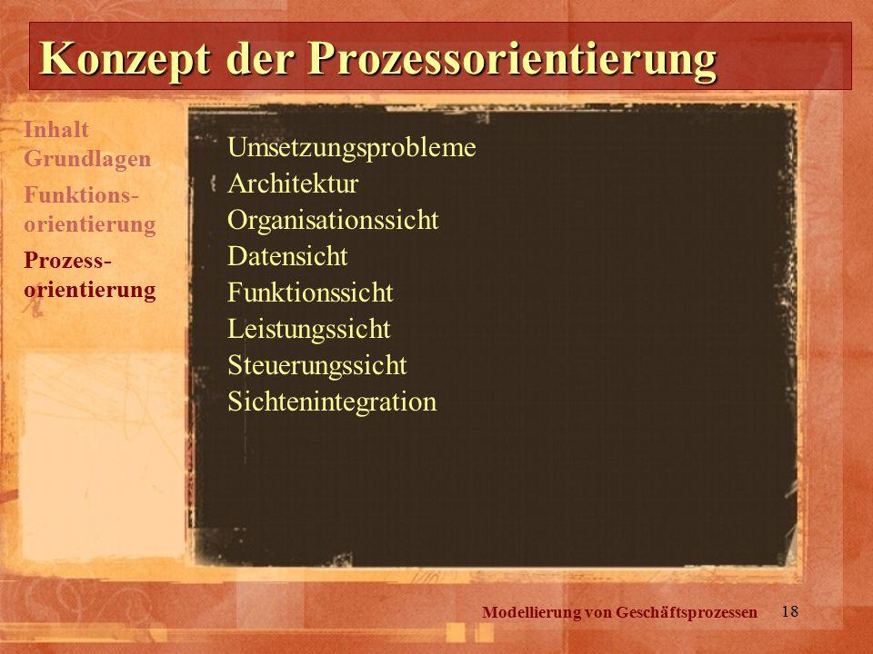 Konzept der Prozessorientierung
