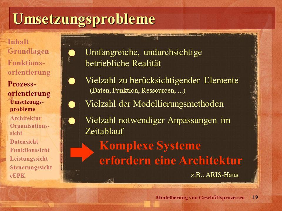 Umsetzungsprobleme Komplexe Systeme erfordern eine Architektur