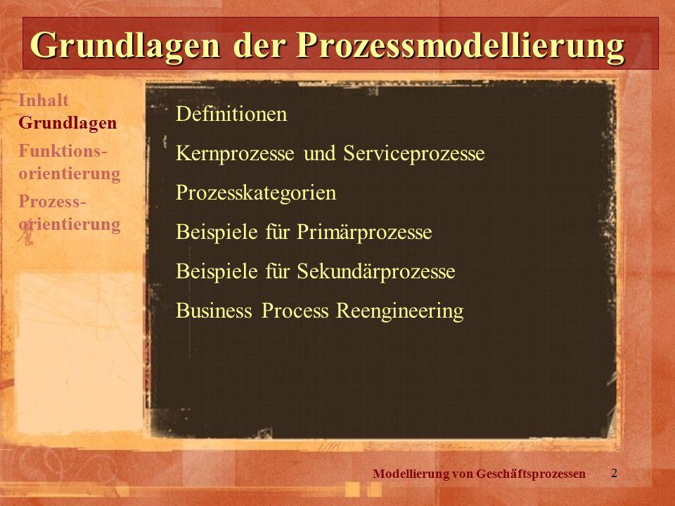 Grundlagen der Prozessmodellierung
