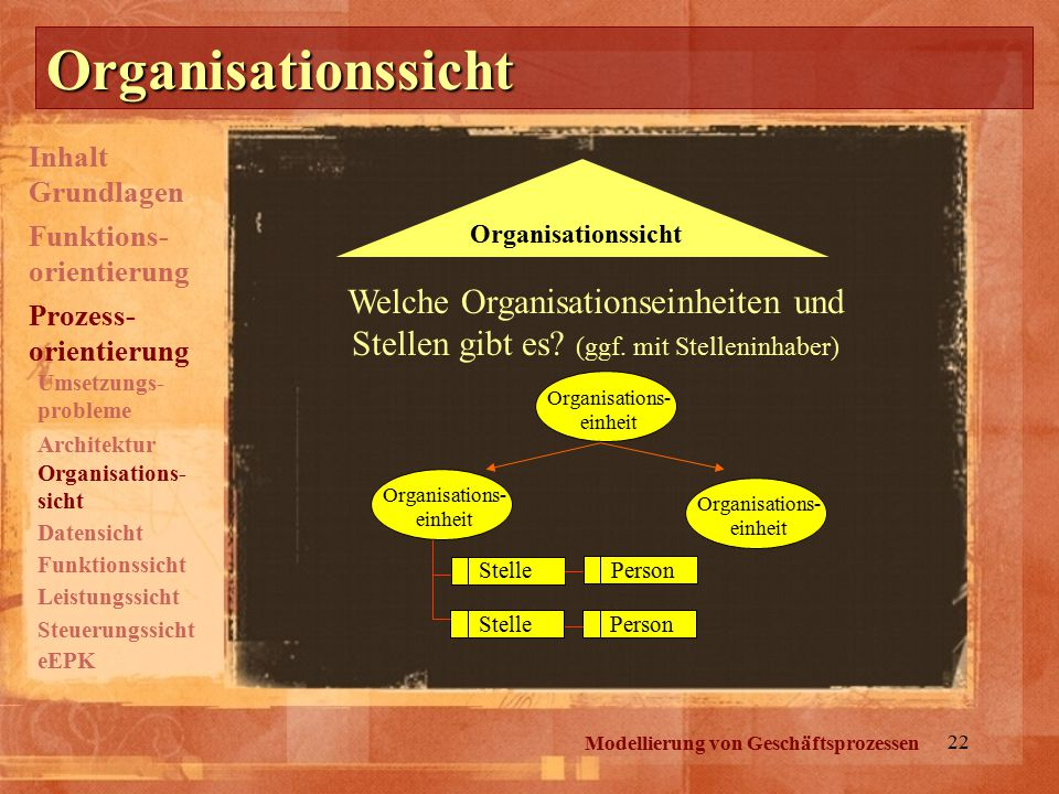 Organisations- einheit