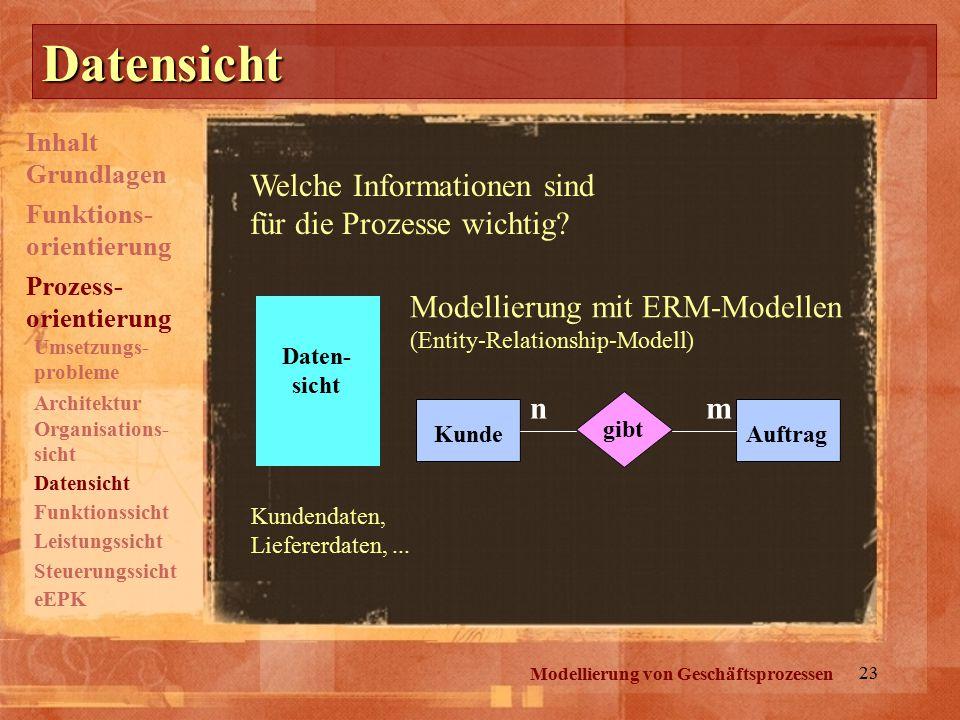 Datensicht Welche Informationen sind für die Prozesse wichtig