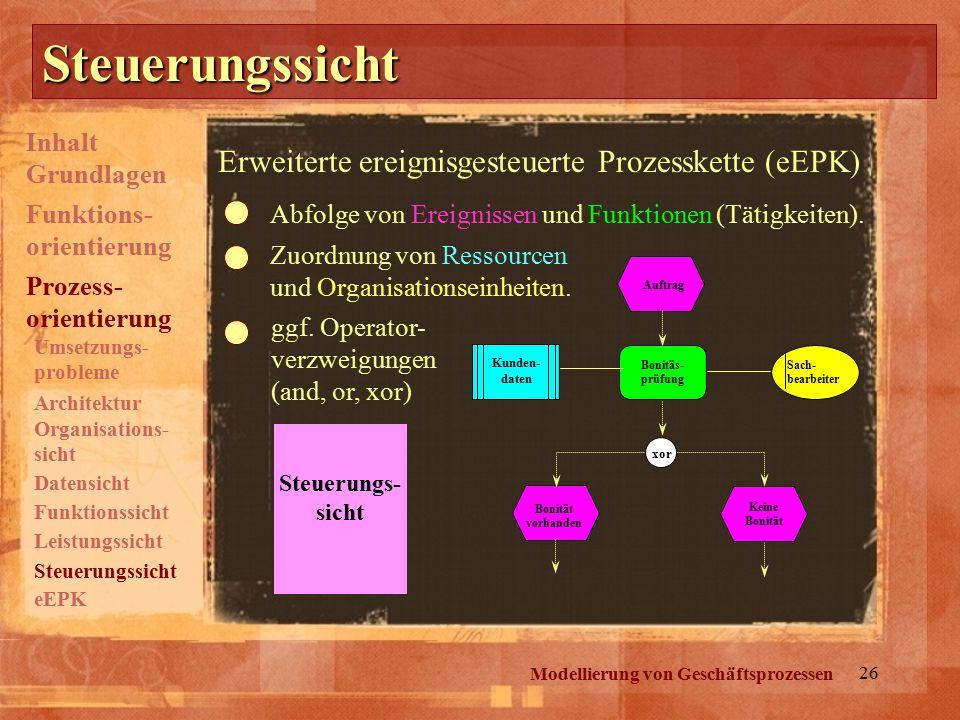 Steuerungssicht Erweiterte ereignisgesteuerte Prozesskette (eEPK)