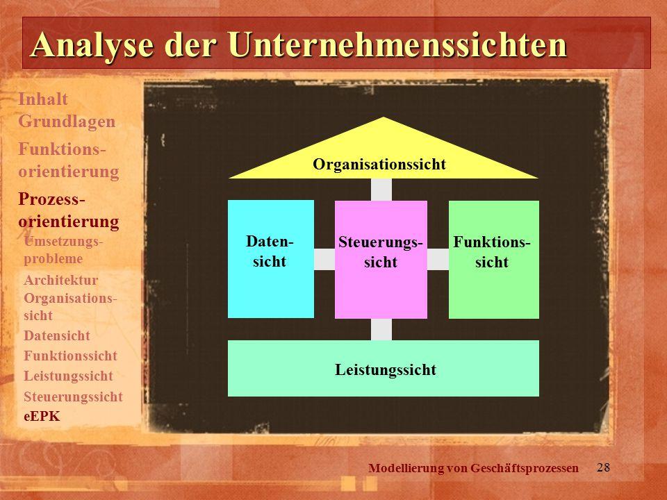 Analyse der Unternehmenssichten