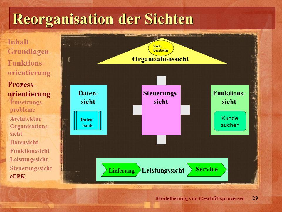 Reorganisation der Sichten