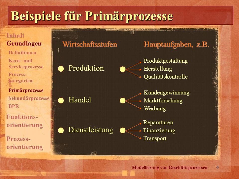 Beispiele für Primärprozesse
