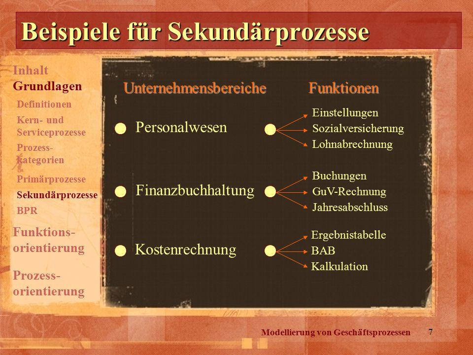 Beispiele für Sekundärprozesse
