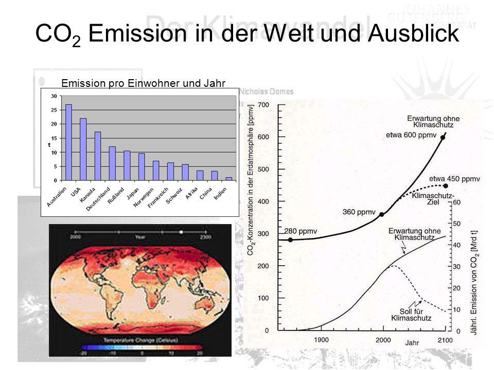 CO2 Emission in der Welt und Ausblick