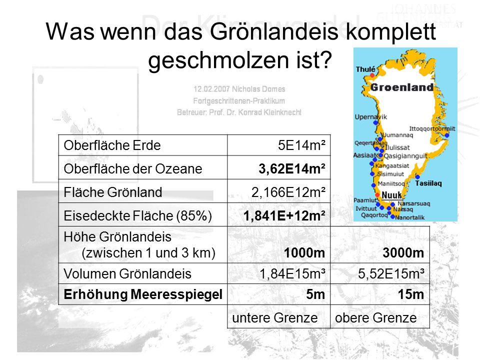 Was wenn das Grönlandeis komplett geschmolzen ist