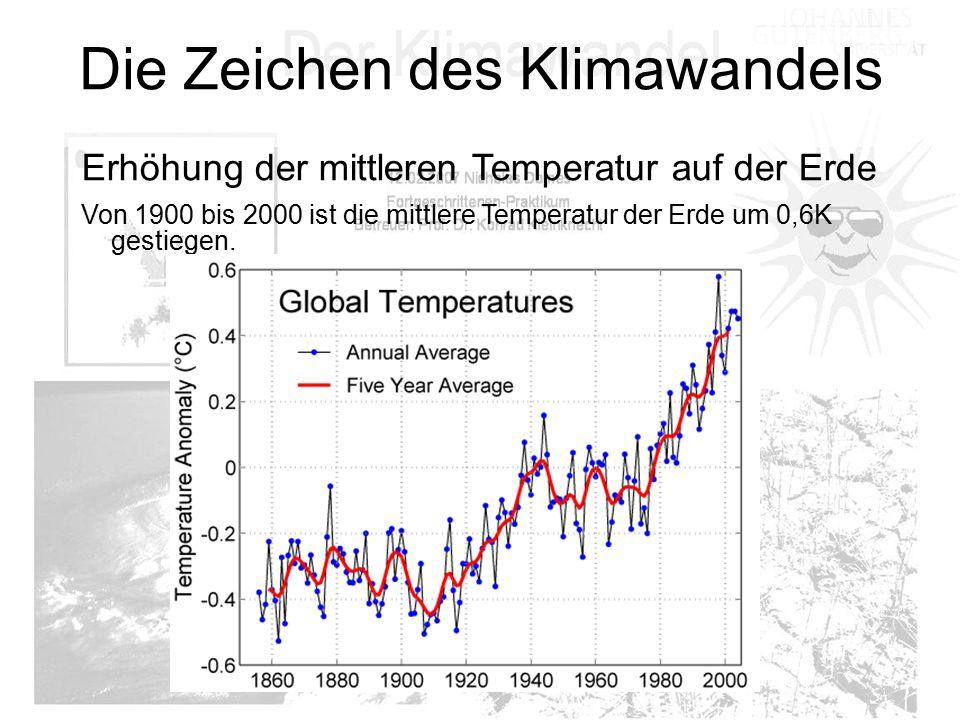 Die Zeichen des Klimawandels