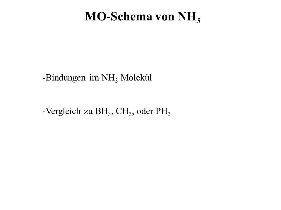 MO-Schema von NH3 -Bindungen im NH3 Molekül