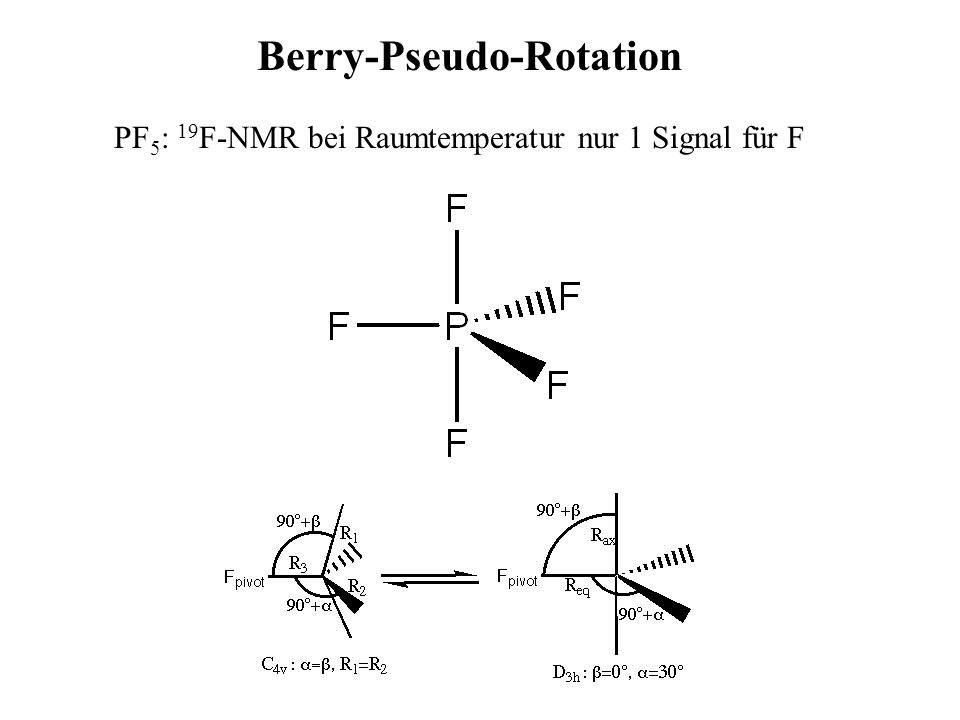 Berry-Pseudo-Rotation
