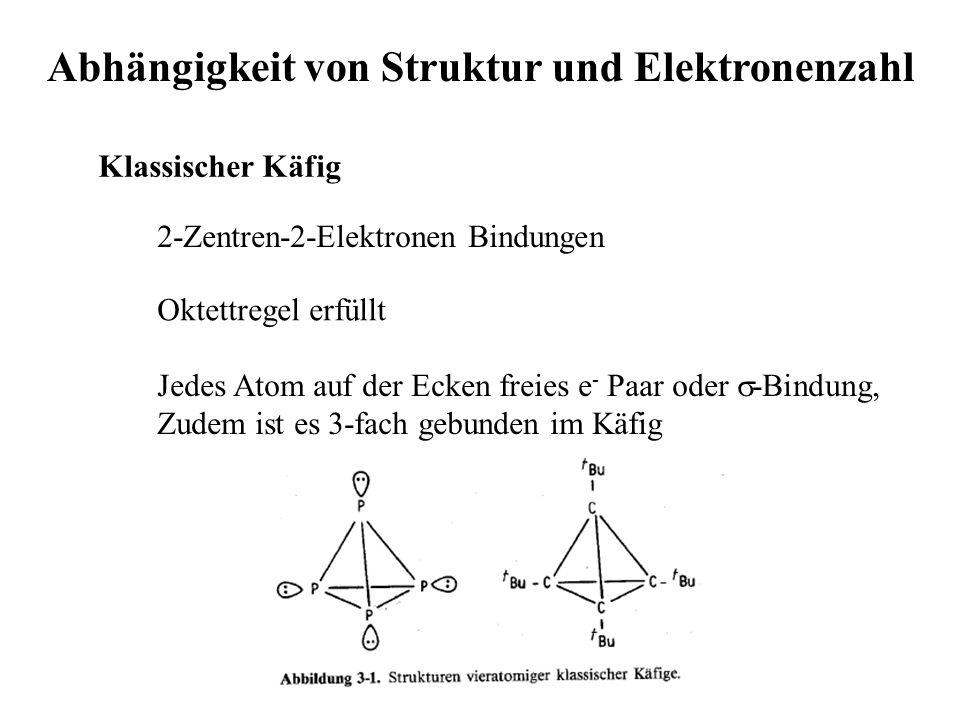Abhängigkeit von Struktur und Elektronenzahl