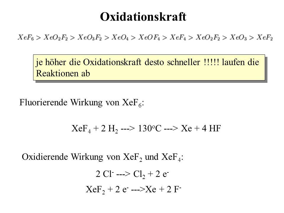 Oxidationskraft je höher die Oxidationskraft desto schneller !!!!! laufen die. Reaktionen ab. Fluorierende Wirkung von XeF6: