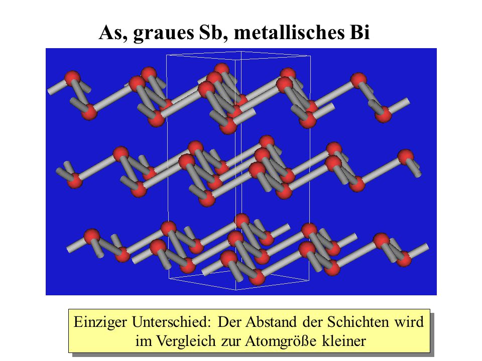 As, graues Sb, metallisches Bi