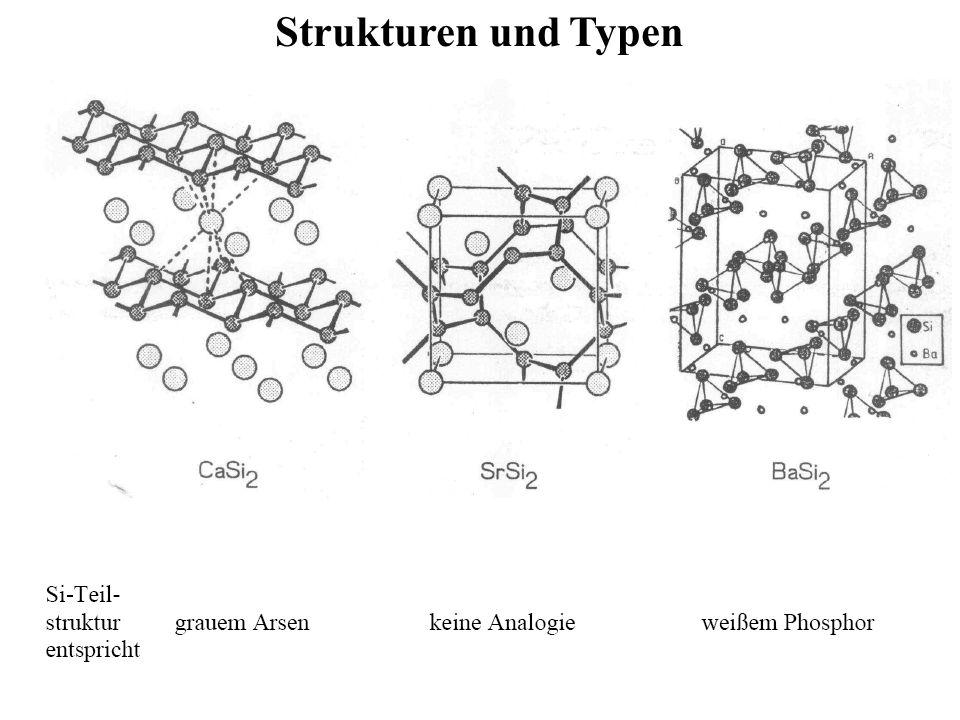Strukturen und Typen