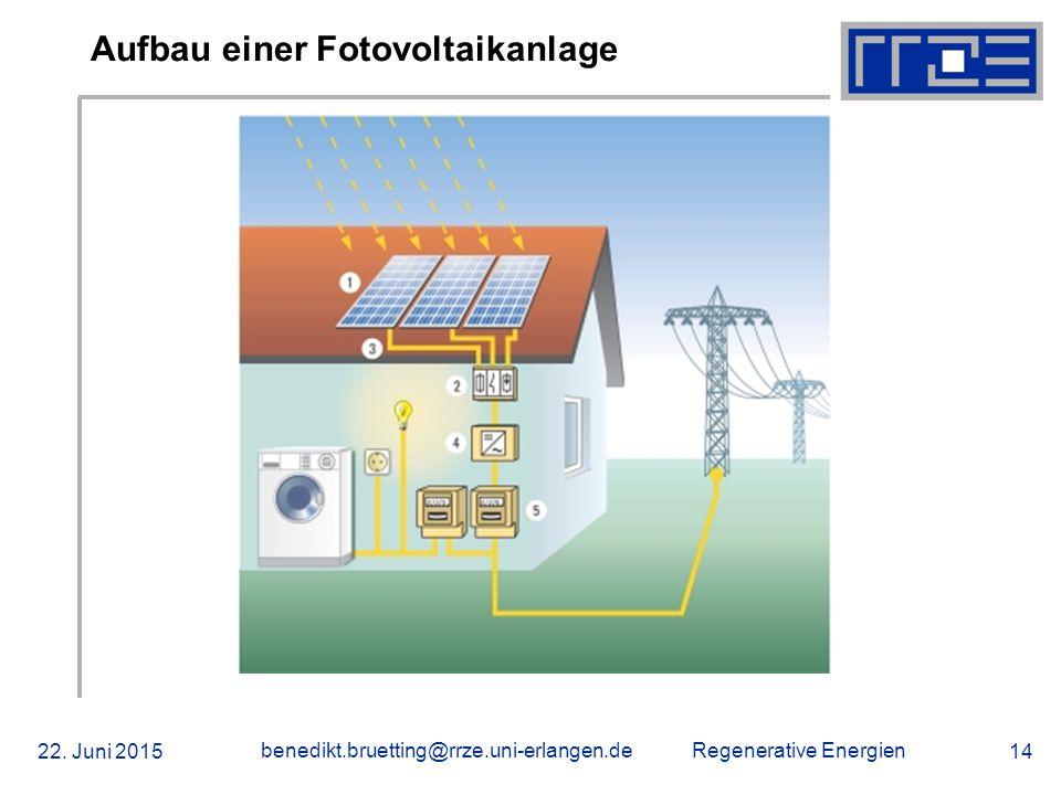 Aufbau einer Fotovoltaikanlage