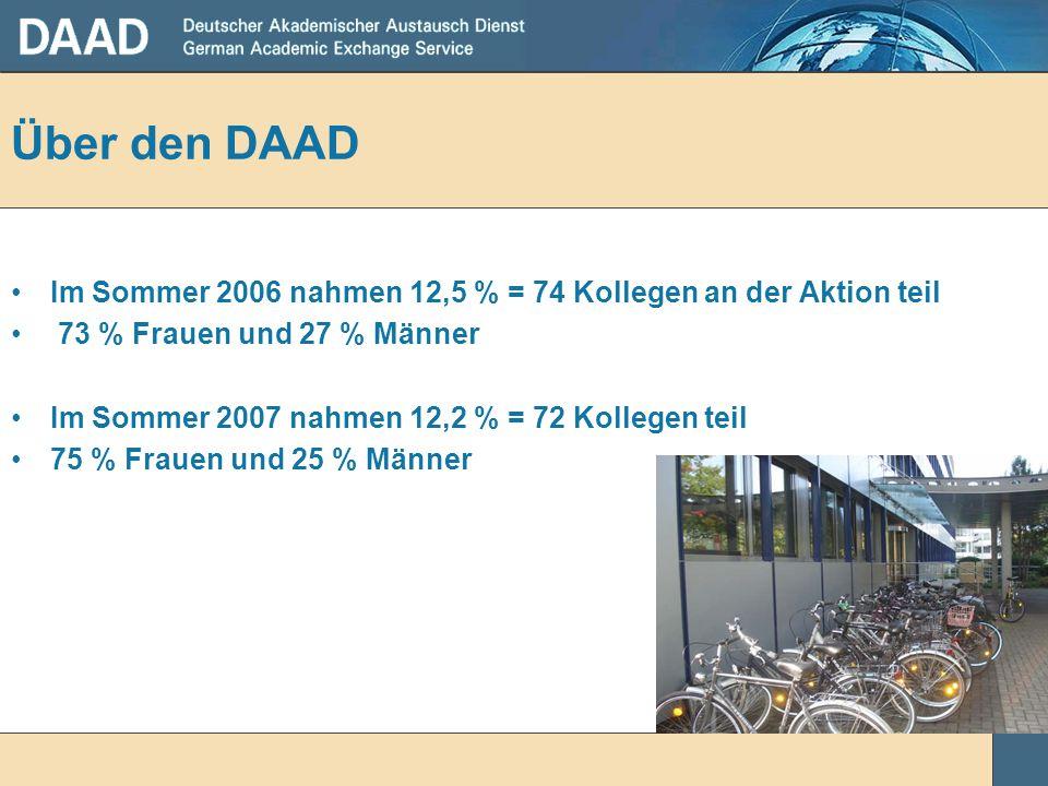 Über den DAAD Im Sommer 2006 nahmen 12,5 % = 74 Kollegen an der Aktion teil. 73 % Frauen und 27 % Männer.