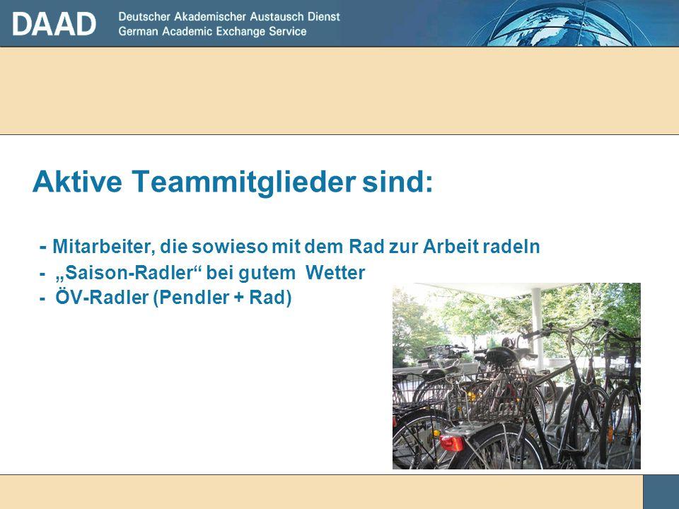 Aktive Teammitglieder sind: