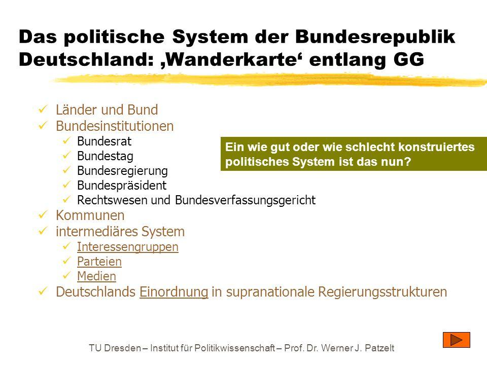 Das politische System der Bundesrepublik Deutschland: 'Wanderkarte' entlang GG
