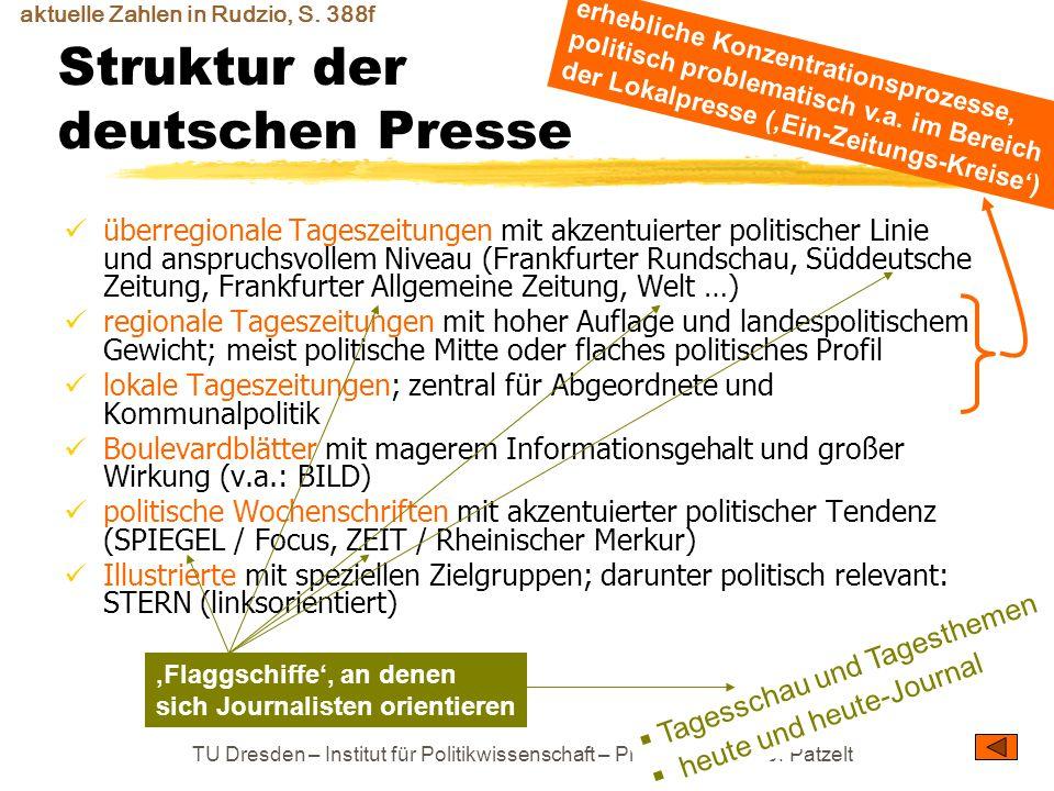 Struktur der deutschen Presse