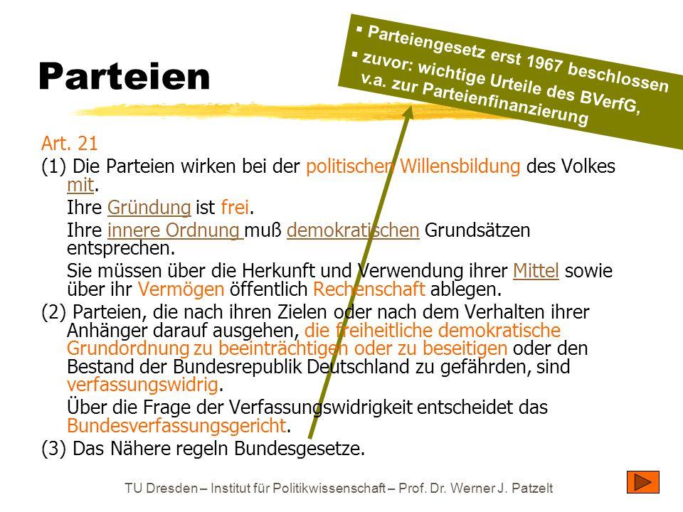 Parteien Parteiengesetz erst 1967 beschlossen. zuvor: wichtige Urteile des BVerfG, v.a. zur Parteienfinanzierung.