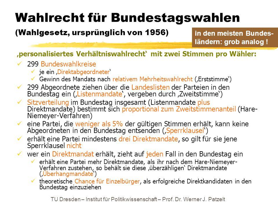 Wahlrecht für Bundestagswahlen (Wahlgesetz, ursprünglich von 1956)