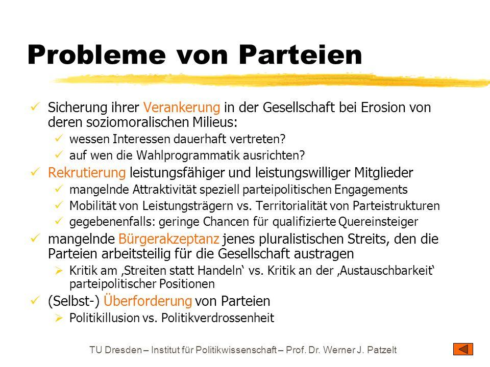 Probleme von Parteien Sicherung ihrer Verankerung in der Gesellschaft bei Erosion von deren soziomoralischen Milieus:
