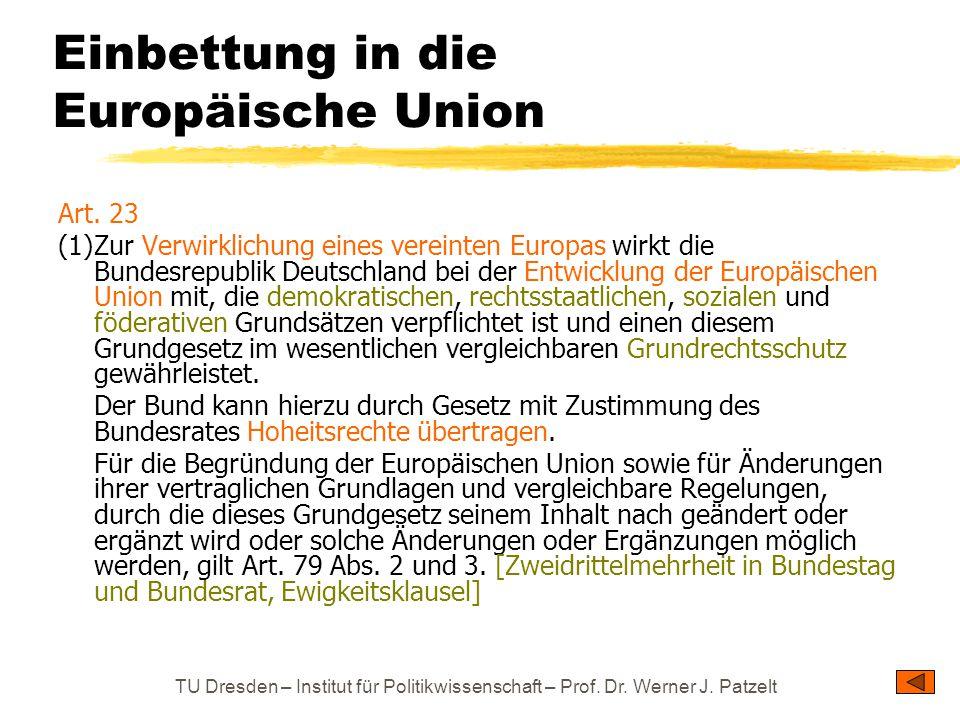 Einbettung in die Europäische Union