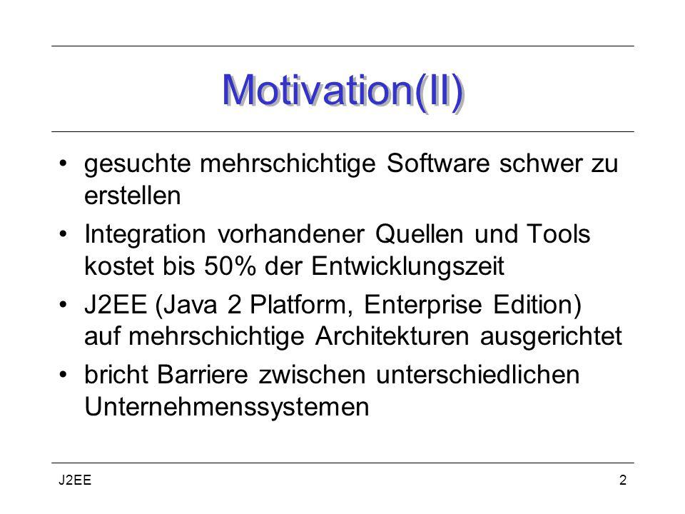 Motivation(II) gesuchte mehrschichtige Software schwer zu erstellen