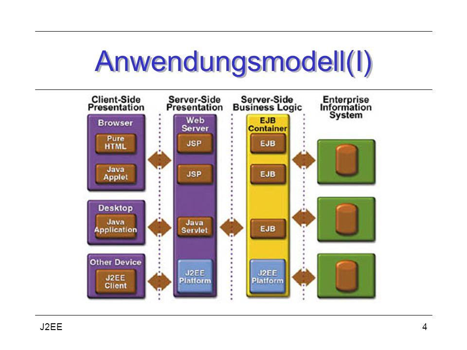 Anwendungsmodell(I) J2EE