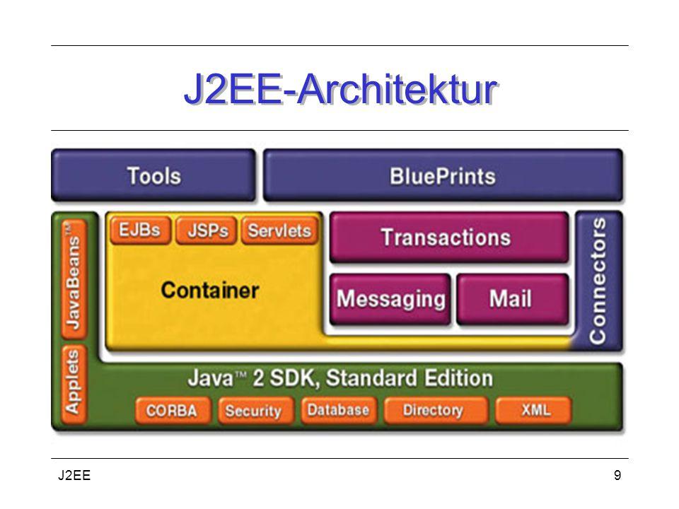J2EE-Architektur J2EE