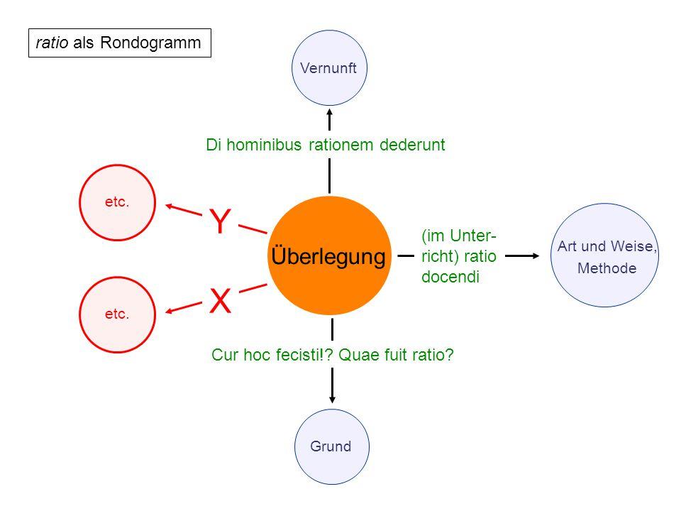 Y X Überlegung ratio als Rondogramm Di hominibus rationem dederunt