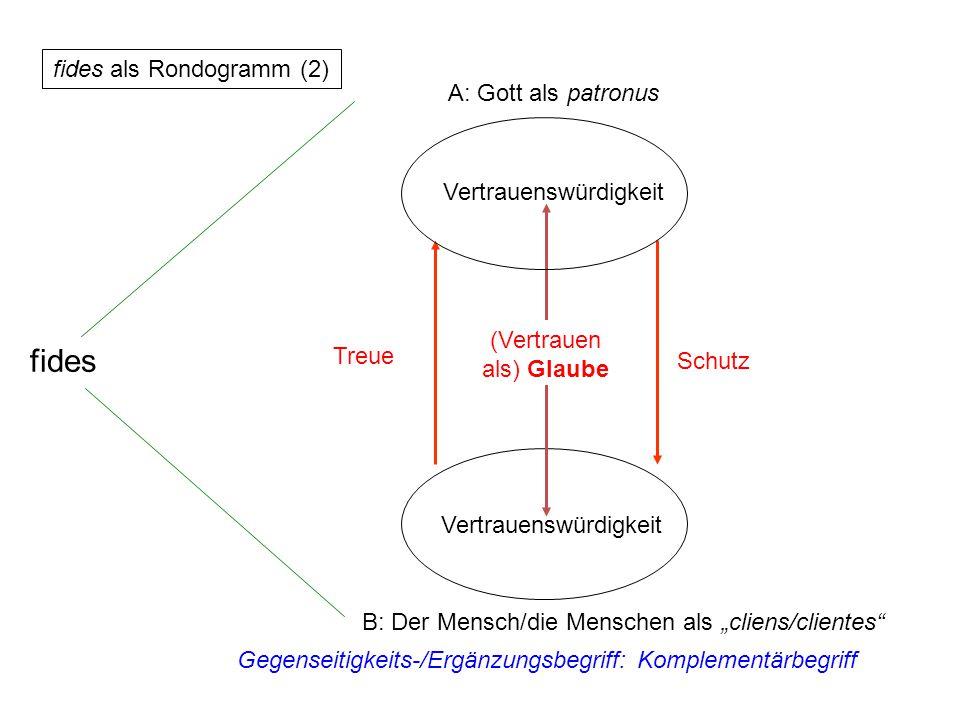 fides fides als Rondogramm (2) A: Gott als patronus