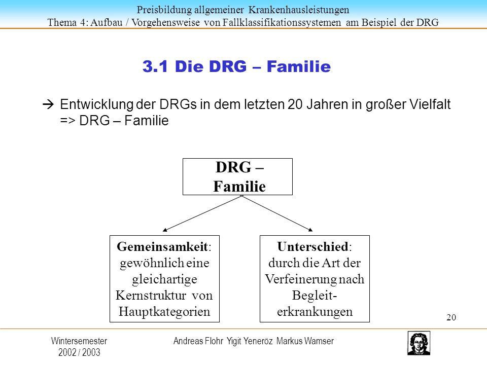 3.1 Die DRG – Familie DRG –Familie
