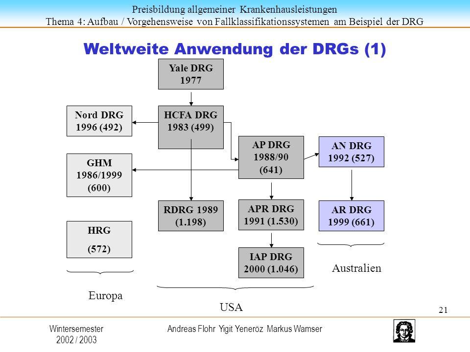 Weltweite Anwendung der DRGs (1)