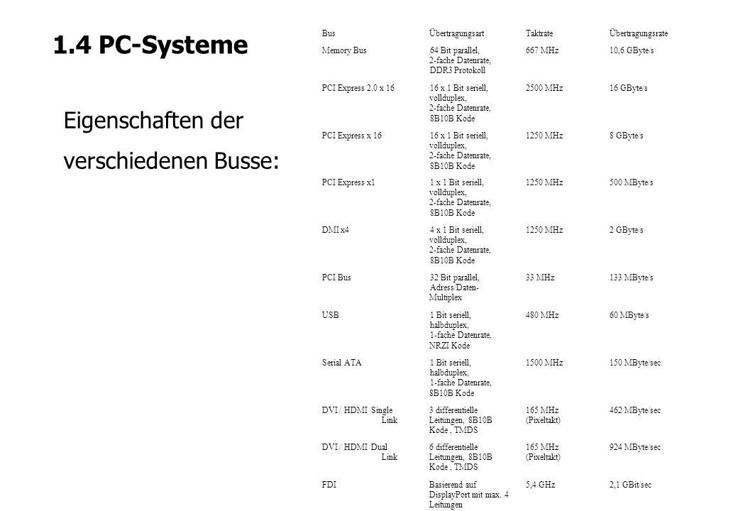 1.4 PC-Systeme Eigenschaften der verschiedenen Busse: Bus