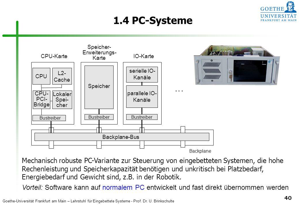 1.4 PC-Systeme Speicher- Erweiterungs- Karte. CPU-Karte. IO-Karte. serielle IO- Kanäle. L2- Cache.