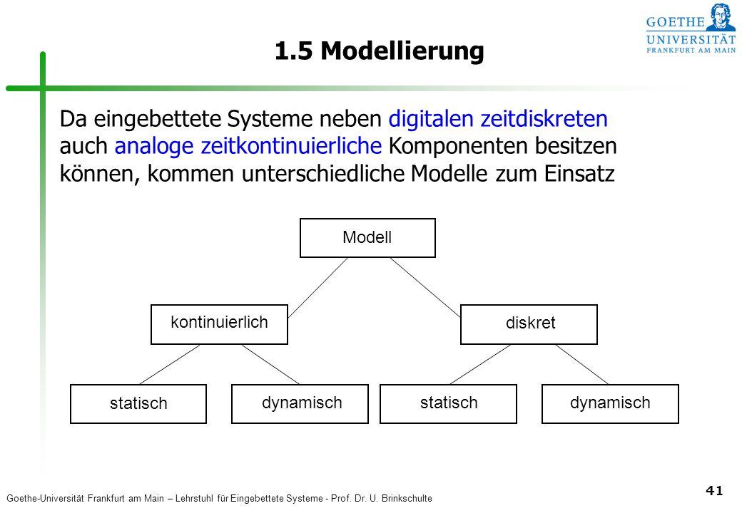 1.5 Modellierung