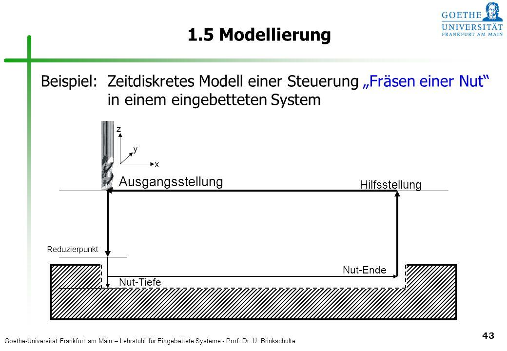 """1.5 Modellierung Beispiel: Zeitdiskretes Modell einer Steuerung """"Fräsen einer Nut in einem eingebetteten System."""